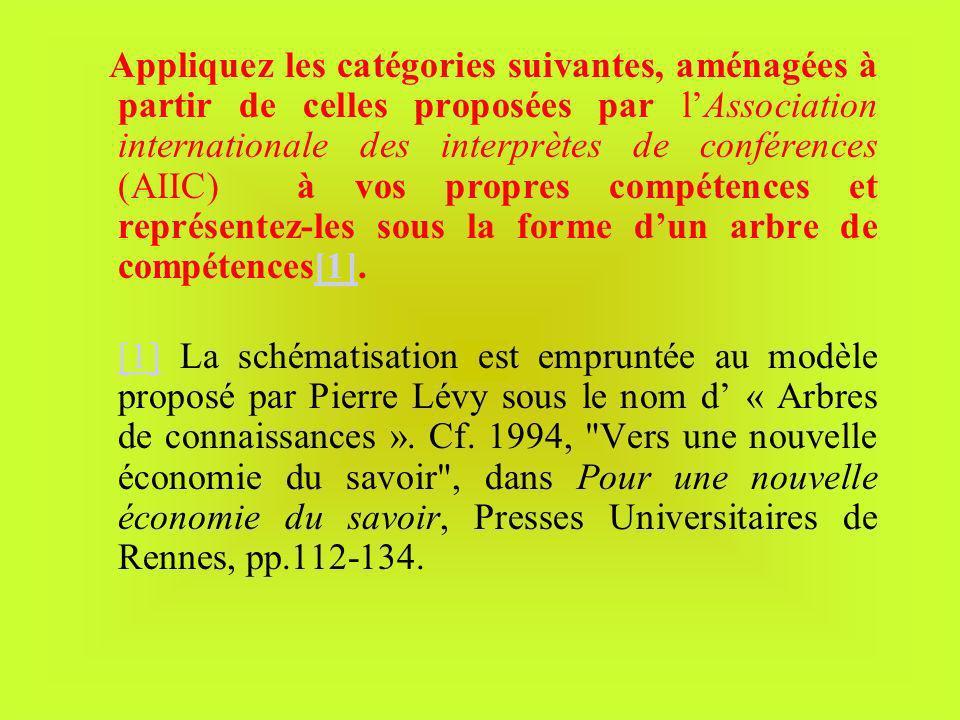 Appliquez les catégories suivantes, aménagées à partir de celles proposées par l'Association internationale des interprètes de conférences (AIIC) à vos propres compétences et représentez-les sous la forme d'un arbre de compétences[1].